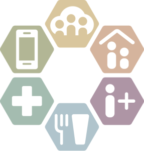 Graphic of all six icons representing types of community action